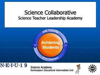 Science Collaborative Science Teacher Leadership Academy