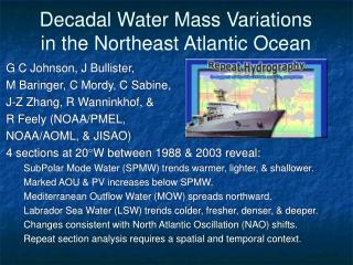 Decadal Water Mass Variations  in the Northeast Atlantic Ocean