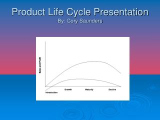 Product Life Cycle Presentation By: Cory Saunders