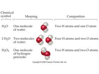 Ch. 3 diagrams