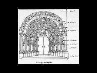 St. Pierre, Moissac,  South Portal: 1115-1130