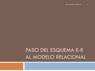 PASO DEL ESQUEMA E-R  AL MODELO RELACIONAL