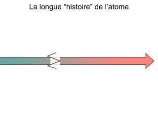 """La longue """"histoire"""" de l'atome"""