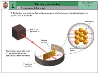 Átomos y elementos