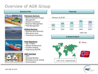 Overview of AGR Group