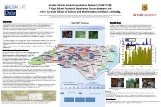Student Water  Evapotranspiration  Network (SWETNET):