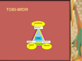 TOBI-MfDR