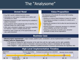 "The ""Analysome"""