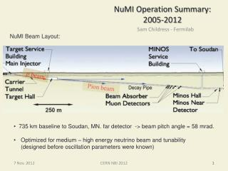 NuMI Operation Summary: 2005-2012