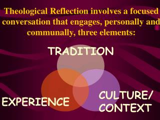 Theological Reflection involves a focused conversation that engages, personally and communally, three elements: