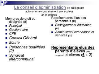 Le conseil d'administration (le collège est autononome contrairement aux écoles) 24 membres