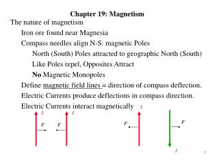 Chapter 19: Magnetism