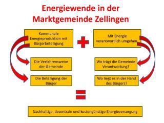 Energiewende in der Marktgemeinde Zellingen