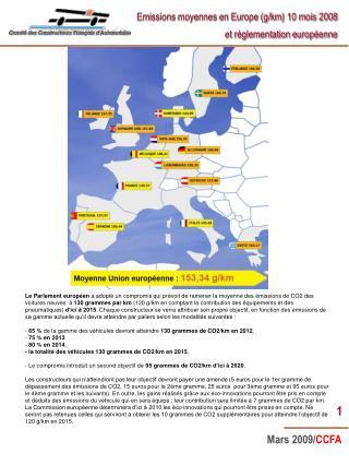 Emissions moyennes en Europe (g/km) 10 mois 2008 et règlementation européenne