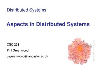Aspects in Distributed Systems