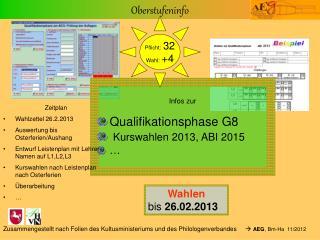 Infos zur Qualifikationsphase G8 Kurswahlen 2013, ABI 2015 …