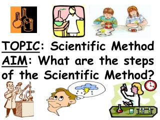 TOPIC : Scientific Method AIM : What are the steps of the Scientific Method?