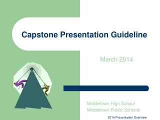 Capstone Presentation Guideline