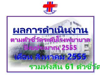 ผลการดำเนินงาน ตามตัวชี้วัดระดับโรงพยาบาล ปีงบประมาณ 2555 เดือน สิงหาคม 2555