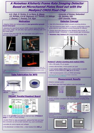 Measurement Results Detector concept works!