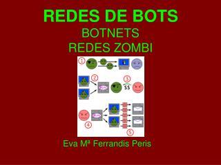 REDES DE BOTS BOTNETS REDES ZOMBI