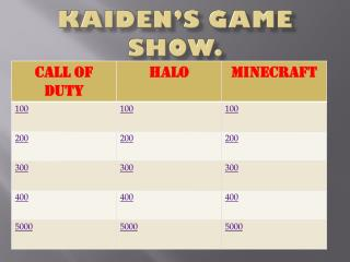 Kaiden�s Game Show.