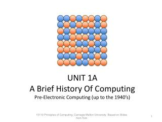 UNIT 1A A Brief History Of Computing Pre-Electronic Computing (up to the 1940's)