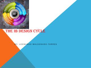 The ib design cycle
