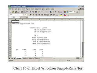 Chart 16-2: Excel Wilcoxon Signed-Rank Test