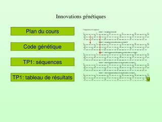 Innovations g n tiques