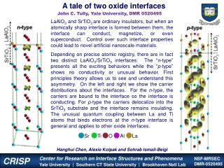 A tale of two oxide interfaces