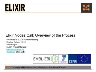 Elixir Nodes Call: Overview of the Process