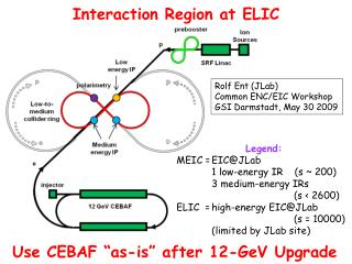 Interaction Region at ELIC