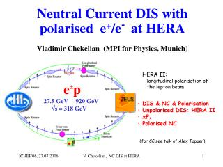 Neutral Current DIS with  polarised  e + /e -  at HERA