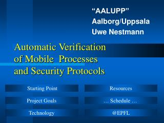Automatic Verification  of Mobile  Processes  and Security Protocols