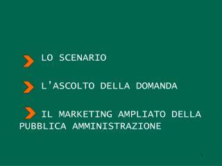 LO SCENARIO L'ASCOLTO DELLA DOMANDA IL MARKETING AMPLIATO DELLA PUBBLICA AMMINISTRAZIONE