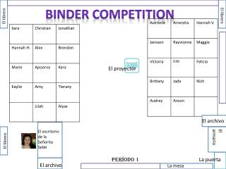 Binder competition