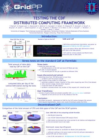 TESTING THE CDF  DISTRIBUTED COMPUTING FRAMEWORK