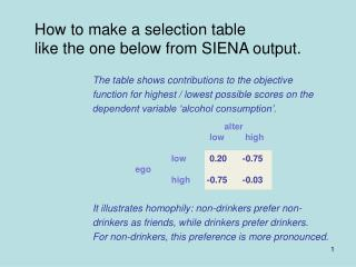 How to make a selection table  	like the one below from SIENA output.