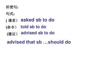 祈使句: 句式: (  请求) ( 命令) ( 建议) advised that sb …should do
