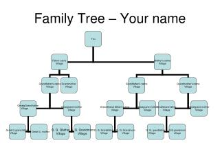 Family Tree – Your name