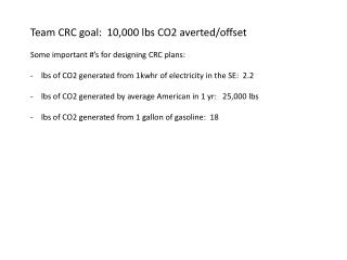 Team CRC goal:  10,000  lbs  CO2 averted/offset Some important #'s for designing CRC plans: