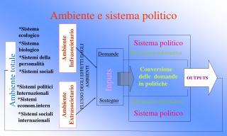 Ambiente e sistema politico
