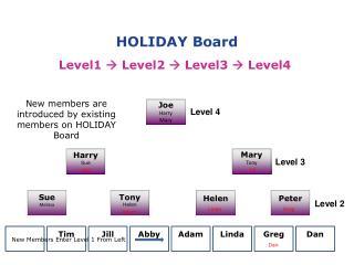 HOLIDAY  Board