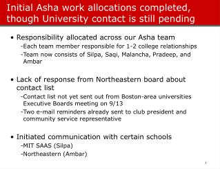 Initial Asha work allocations completed, though University contact is still pending