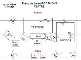Plano de luces RODAMONS TEATRE