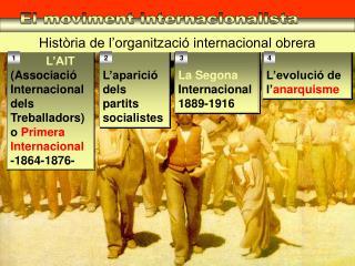 El moviment internacionalista