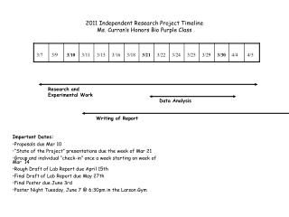 2011 Independent Research Project Timeline Ms. Curran's Honors Bio Purple Class