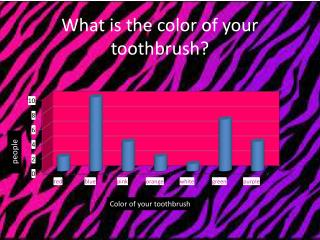 What is the color of your toothbrush?