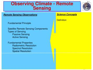 Observing Climate - Remote Sensing